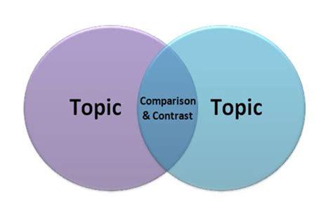 Write conclusion paragraph comparison contrast essay